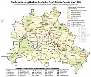 Groß-Berlin